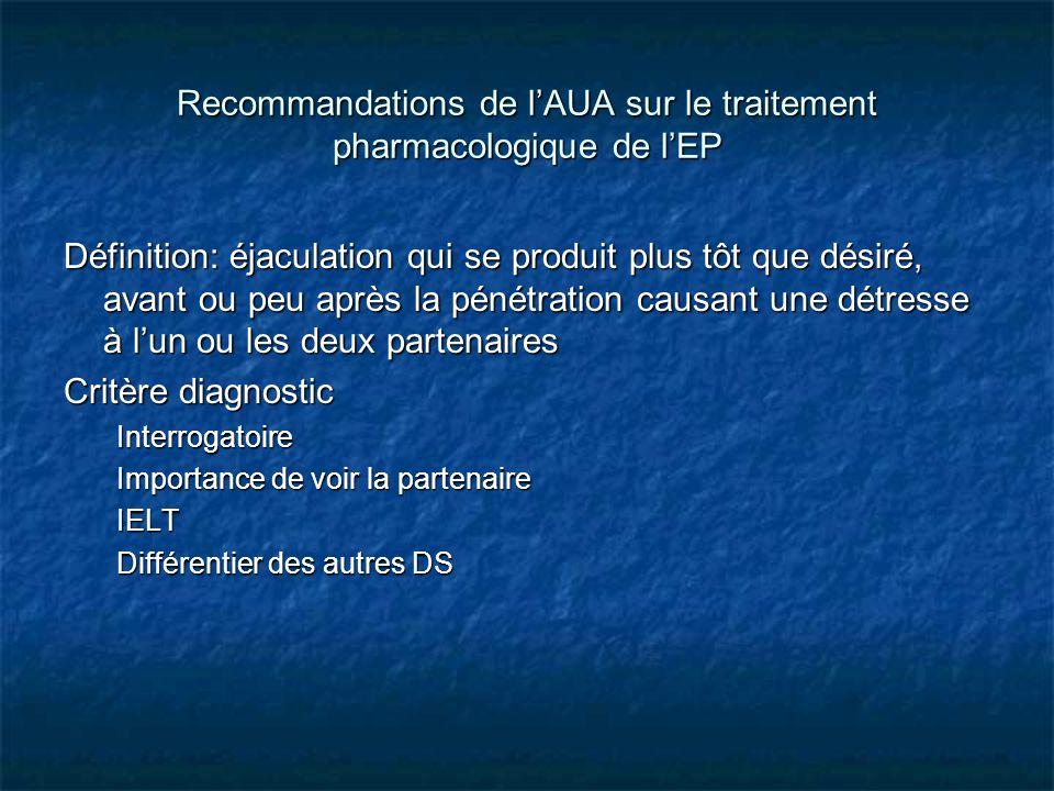 Recommandations de lAUA sur le traitement pharmacologique de lEP Définition: éjaculation qui se produit plus tôt que désiré, avant ou peu après la pén
