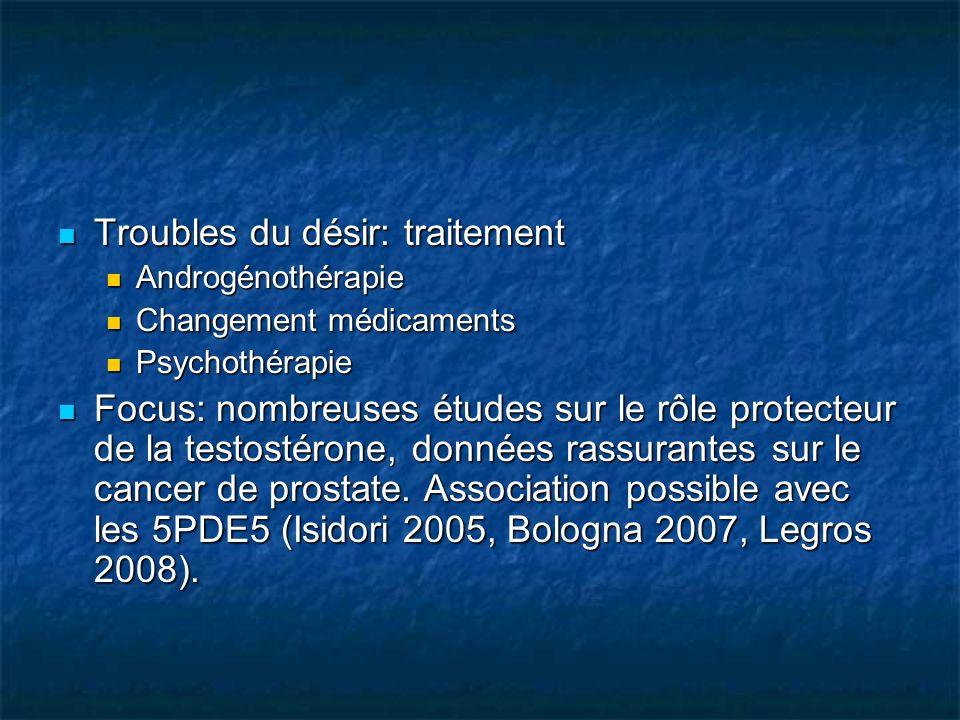 Troubles du désir: traitement Troubles du désir: traitement Androgénothérapie Androgénothérapie Changement médicaments Changement médicaments Psychoth