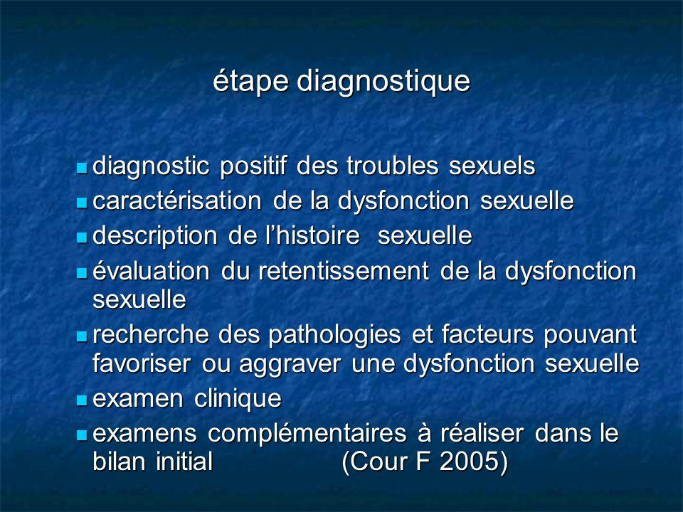 Anorgasmies, anéjaculation Psychogéne: généralisé/situationnelle.