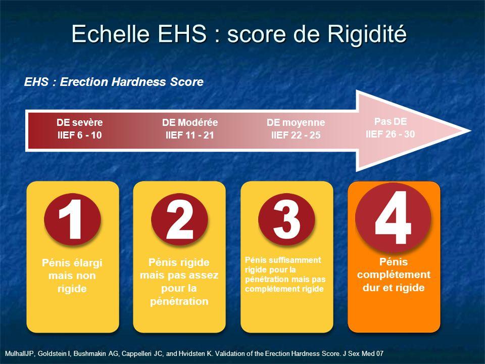Echelle EHS : score de Rigidité Pénis élargi mais non rigide Pénis rigide mais pas assez pour la pénétration Pénis suffisamment rigide pour la pénétra