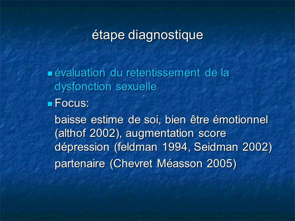 étape diagnostique évaluation du retentissement de la dysfonction sexuelle évaluation du retentissement de la dysfonction sexuelle Focus: Focus: baiss