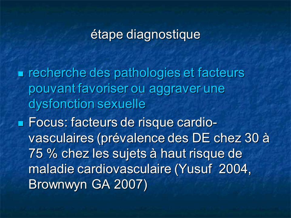 étape diagnostique recherche des pathologies et facteurs pouvant favoriser ou aggraver une dysfonction sexuelle recherche des pathologies et facteurs