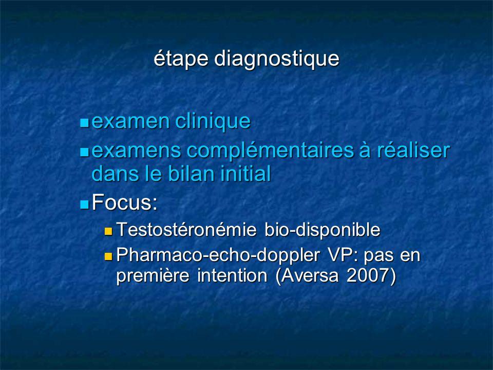 étape diagnostique examen clinique examen clinique examens complémentaires à réaliser dans le bilan initial examens complémentaires à réaliser dans le