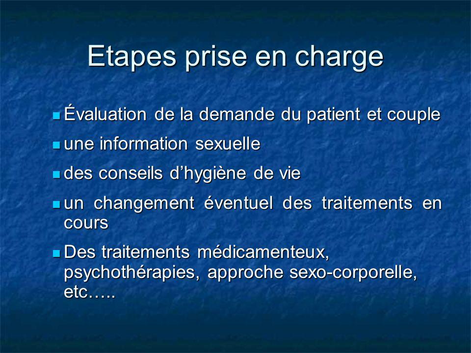 Etapes prise en charge Évaluation de la demande du patient et couple Évaluation de la demande du patient et couple une information sexuelle une inform