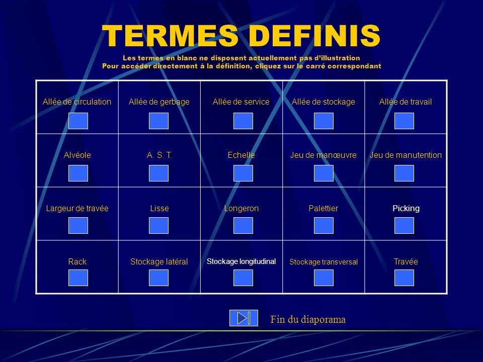 TERMES DEFINIS Les termes en blanc ne disposent actuellement pas dillustration Pour accéder directement à la définition, cliquez sur le carré correspo