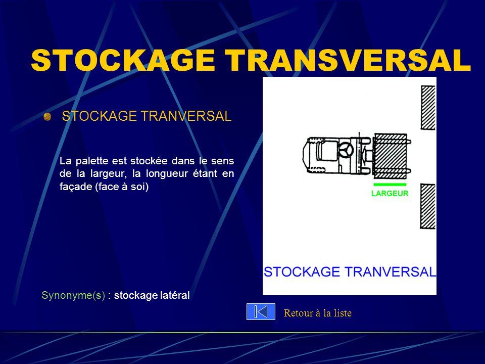 STOCKAGE TRANSVERSAL STOCKAGE TRANVERSAL La palette est stockée dans le sens de la largeur, la longueur étant en façade (face à soi) Synonyme(s) : sto