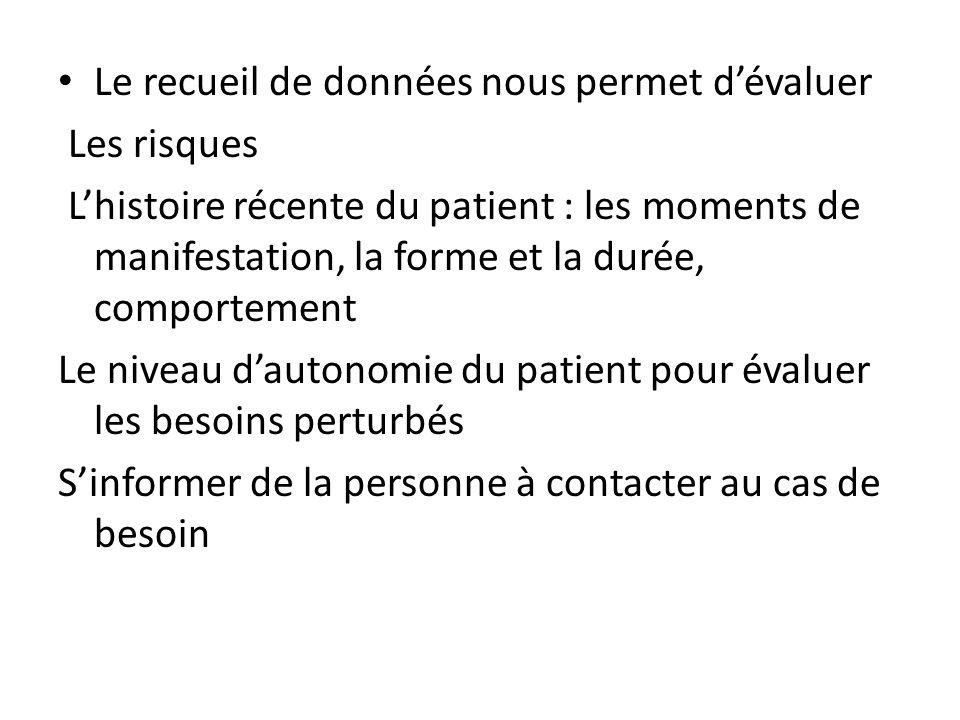 Le recueil de données nous permet dévaluer Les risques Lhistoire récente du patient : les moments de manifestation, la forme et la durée, comportement