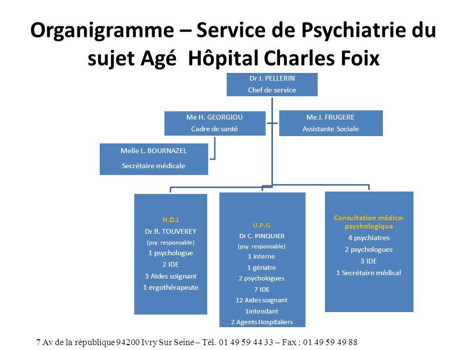 Organigramme – Service de Psychiatrie du sujet Agé Hôpital Charles Foix 7 Av de la république 94200 Ivry Sur Seine – Tél. 01 49 59 44 33 – Fax : 01 49