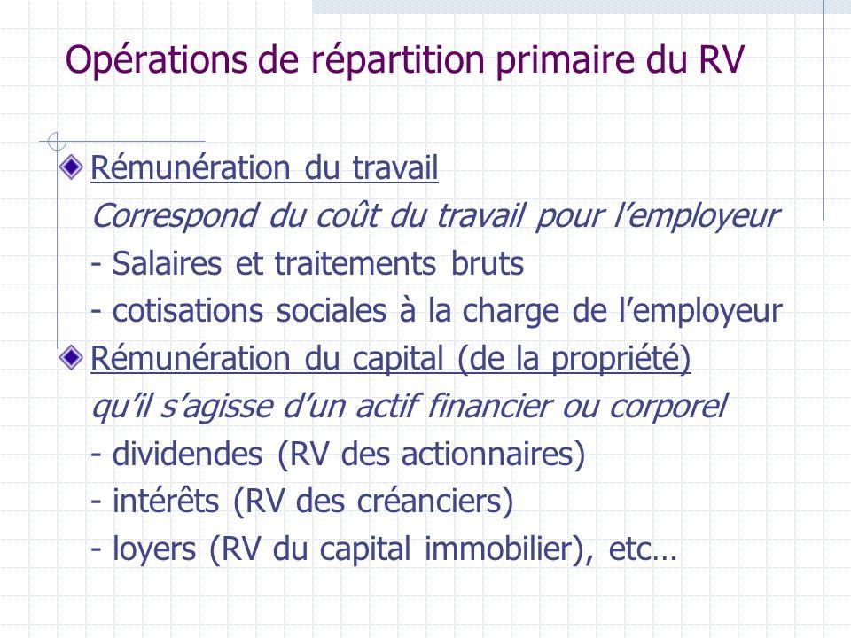 Opérations de répartition primaire du RV Rémunération du travail Correspond du coût du travail pour lemployeur - Salaires et traitements bruts - cotisations sociales à la charge de lemployeur Rémunération du capital (de la propriété) quil sagisse dun actif financier ou corporel - dividendes (RV des actionnaires) - intérêts (RV des créanciers) - loyers (RV du capital immobilier), etc…