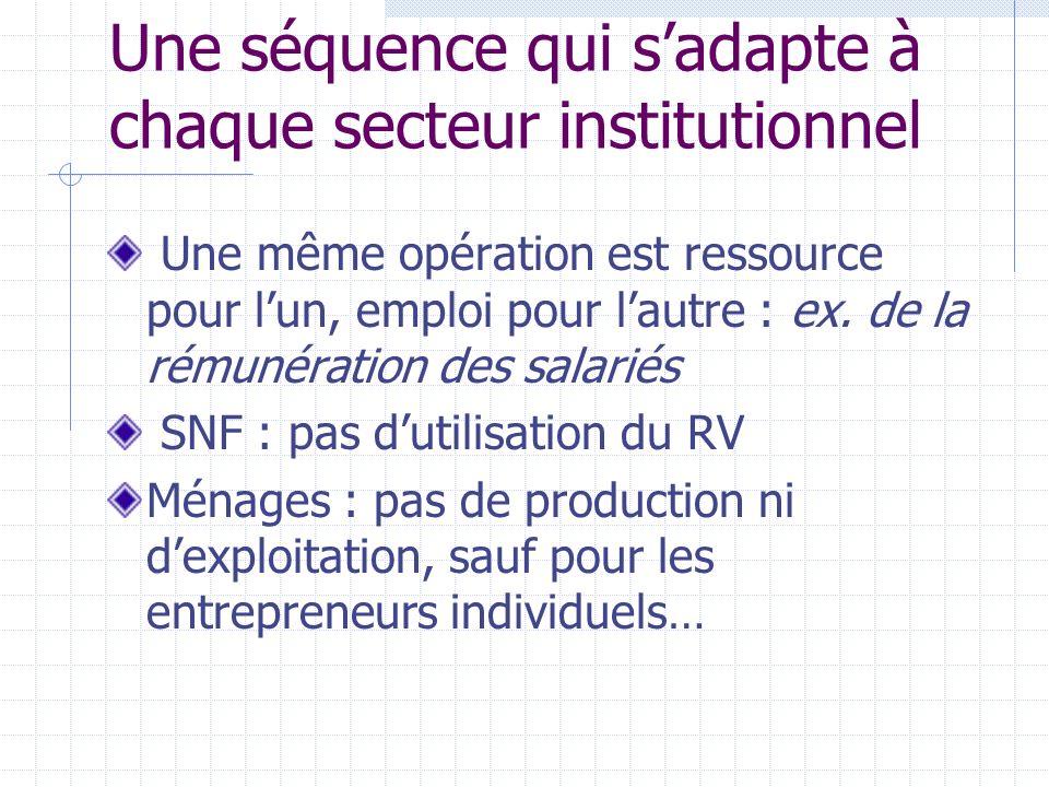 Une séquence qui sadapte à chaque secteur institutionnel Une même opération est ressource pour lun, emploi pour lautre : ex.