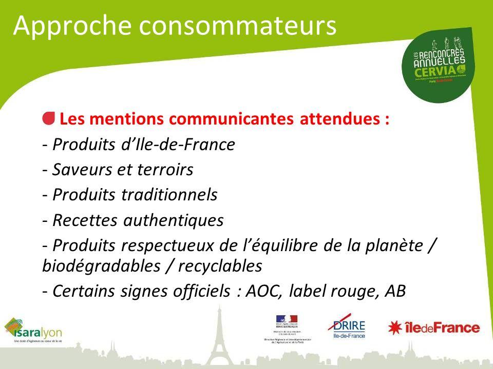 Les mentions communicantes attendues : - Produits dIle-de-France - Saveurs et terroirs - Produits traditionnels - Recettes authentiques - Produits res