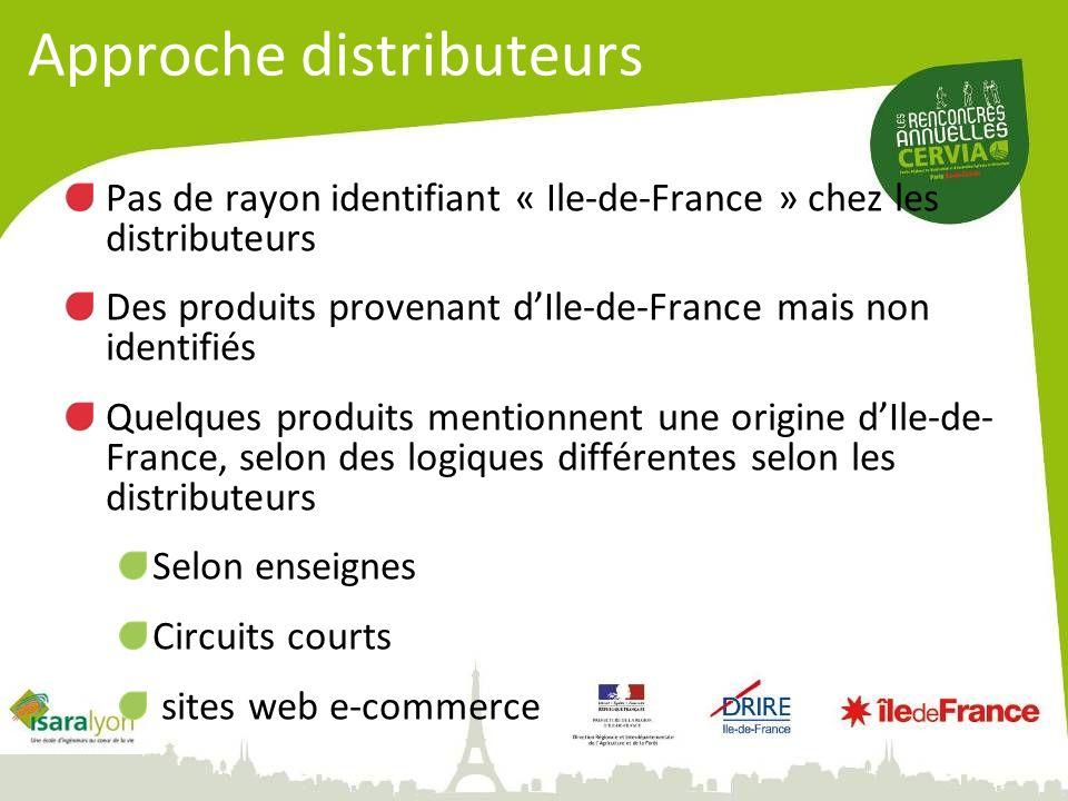 Approche distributeurs Pas de rayon identifiant « Ile-de-France » chez les distributeurs Des produits provenant dIle-de-France mais non identifiés Que