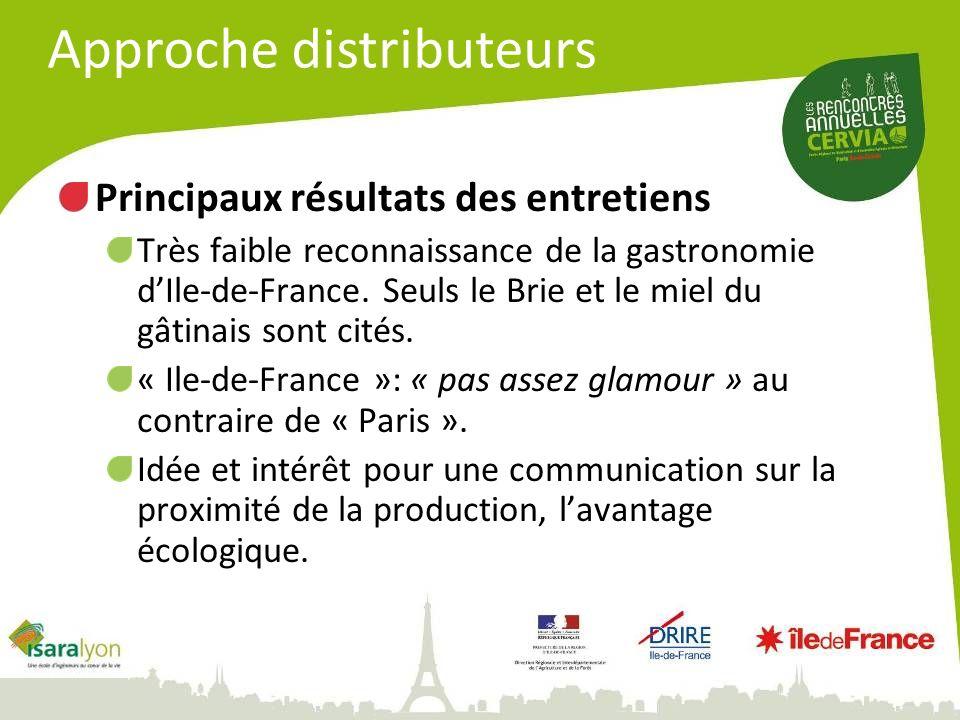 Principaux résultats des entretiens Très faible reconnaissance de la gastronomie dIle-de-France. Seuls le Brie et le miel du gâtinais sont cités. « Il
