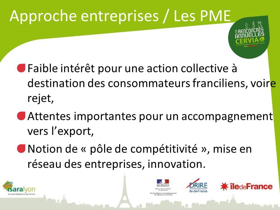 Faible intérêt pour une action collective à destination des consommateurs franciliens, voire rejet, Attentes importantes pour un accompagnement vers lexport, Notion de « pôle de compétitivité », mise en réseau des entreprises, innovation.