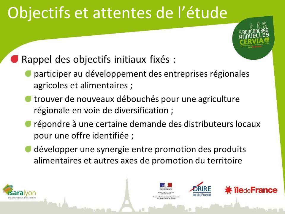 Objectifs et attentes de létude Rappel des objectifs initiaux fixés : participer au développement des entreprises régionales agricoles et alimentaires