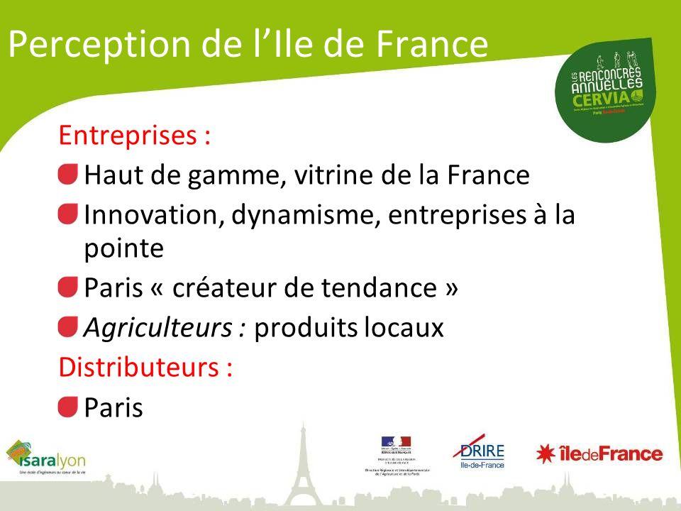 Entreprises : Haut de gamme, vitrine de la France Innovation, dynamisme, entreprises à la pointe Paris « créateur de tendance » Agriculteurs : produits locaux Distributeurs : Paris
