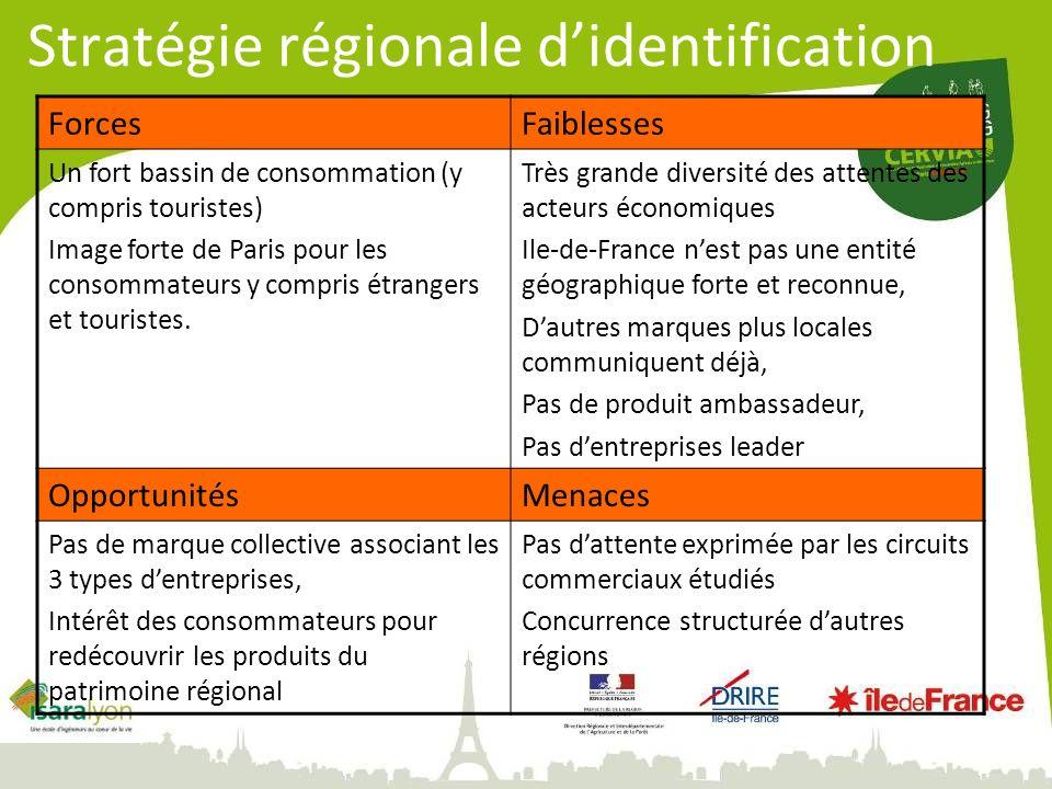 Stratégie régionale didentification ForcesFaiblesses Un fort bassin de consommation (y compris touristes) Image forte de Paris pour les consommateurs