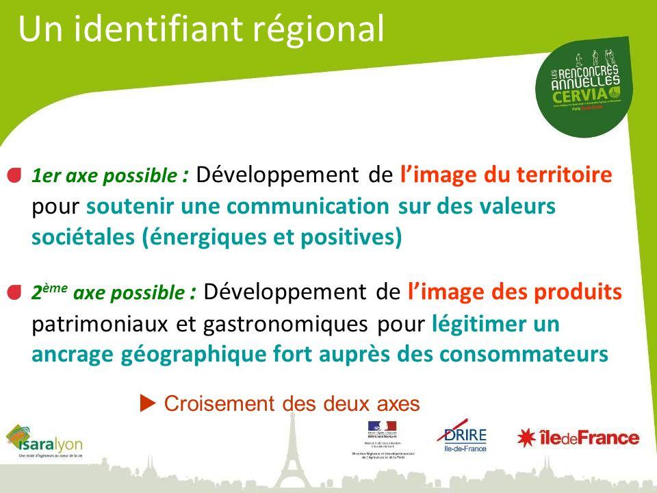 1er axe possible : Développement de limage du territoire pour soutenir une communication sur des valeurs sociétales (énergiques et positives) 2 ème ax