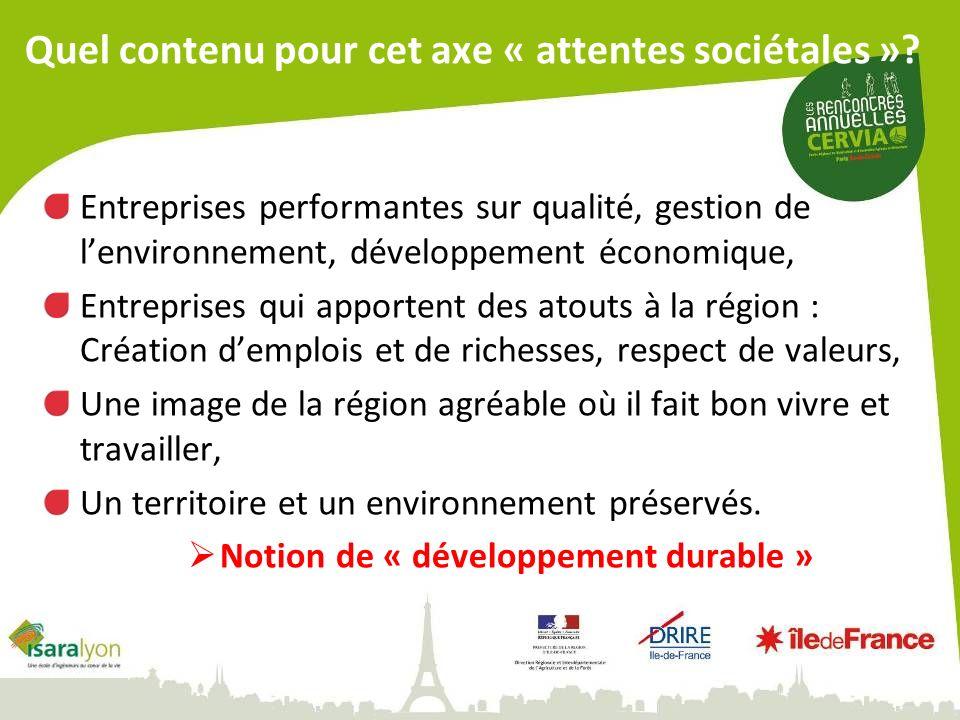 Quel contenu pour cet axe « attentes sociétales »? Entreprises performantes sur qualité, gestion de lenvironnement, développement économique, Entrepri