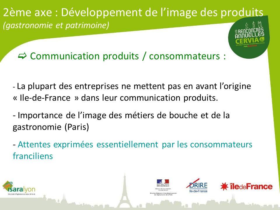 2ème axe : Développement de limage des produits (gastronomie et patrimoine) Communication produits / consommateurs : - La plupart des entreprises ne mettent pas en avant lorigine « Ile-de-France » dans leur communication produits.