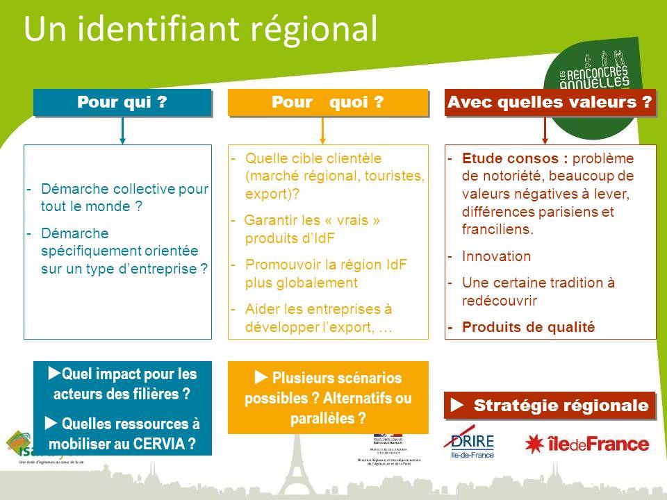 -Quelle cible clientèle (marché régional, touristes, export)? - Garantir les « vrais » produits dIdF -Promouvoir la région IdF plus globalement -Aider