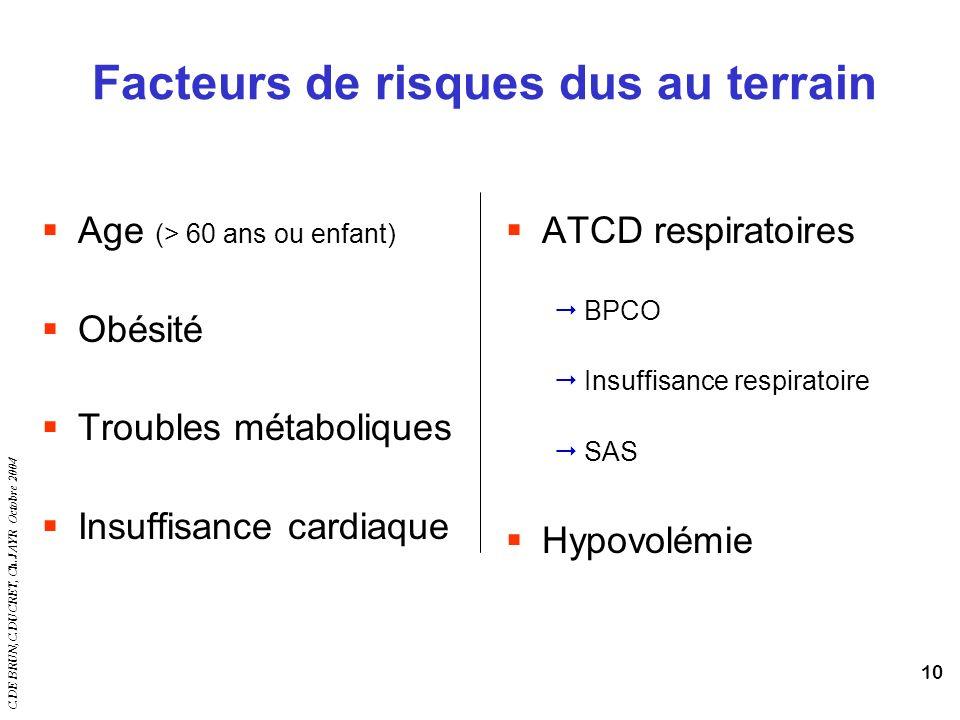 C.DE BRUN,C.DUCRET, Ch.JAYR Octobre 2004 10 Facteurs de risques dus au terrain Age (> 60 ans ou enfant) Obésité Troubles métaboliques Insuffisance car