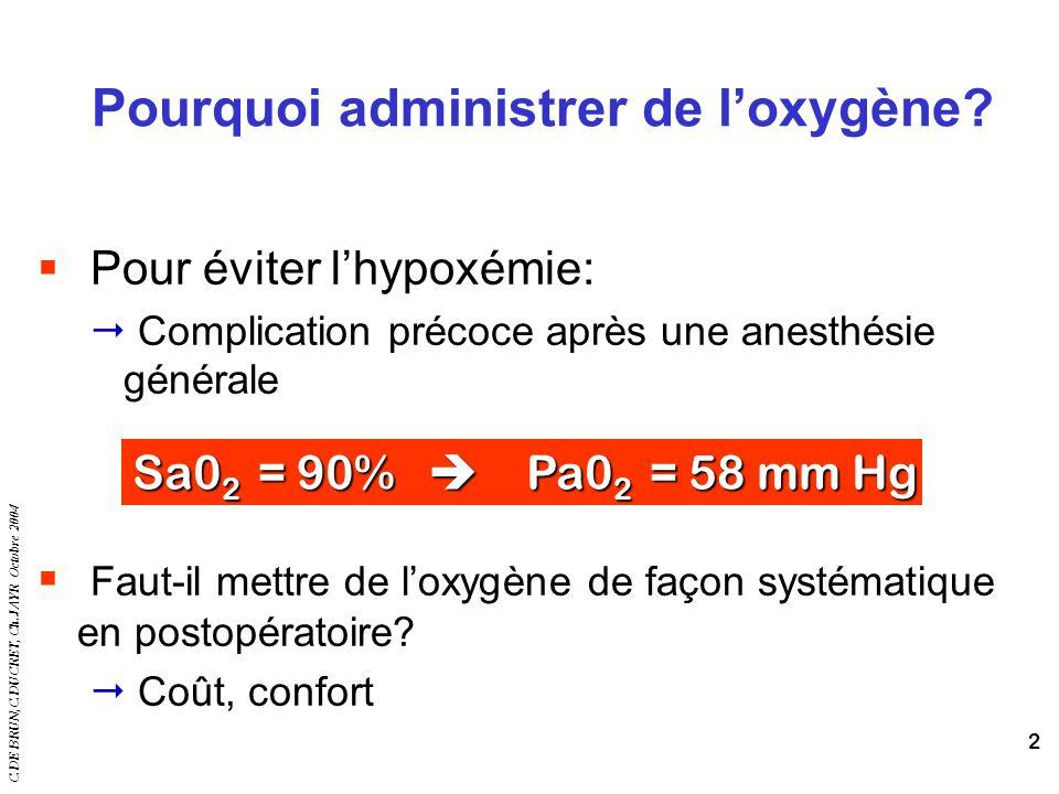 C.DE BRUN,C.DUCRET, Ch.JAYR Octobre 2004 2 Pourquoi administrer de loxygène? Pour éviter lhypoxémie: Complication précoce après une anesthésie général