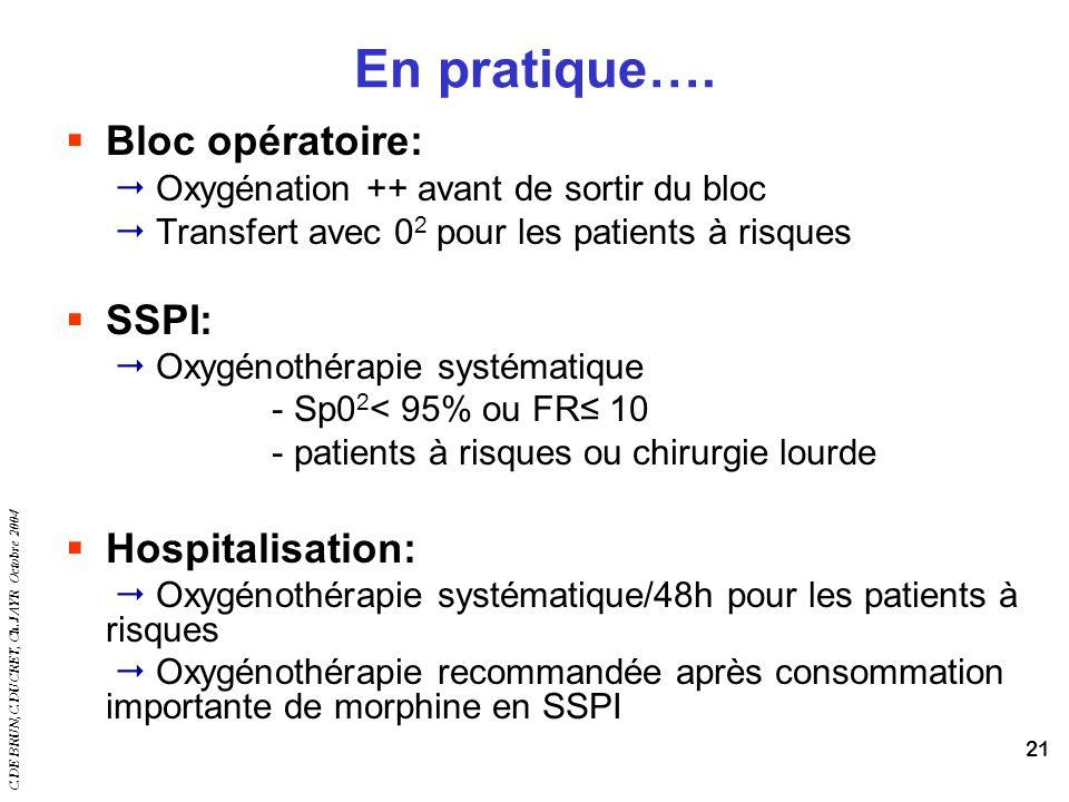 C.DE BRUN,C.DUCRET, Ch.JAYR Octobre 2004 21 En pratique…. Bloc opératoire: Oxygénation ++ avant de sortir du bloc Transfert avec 0 2 pour les patients