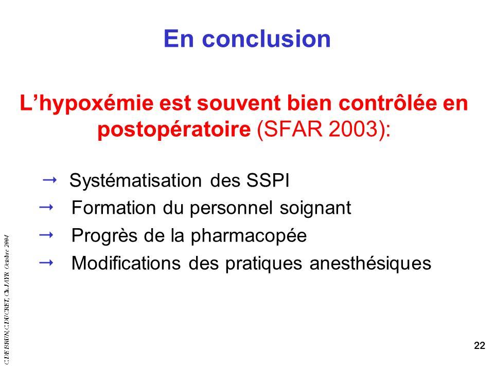 C.DE BRUN,C.DUCRET, Ch.JAYR Octobre 2004 22 En conclusion Lhypoxémie est souvent bien contrôlée en postopératoire (SFAR 2003): Systématisation des SSP