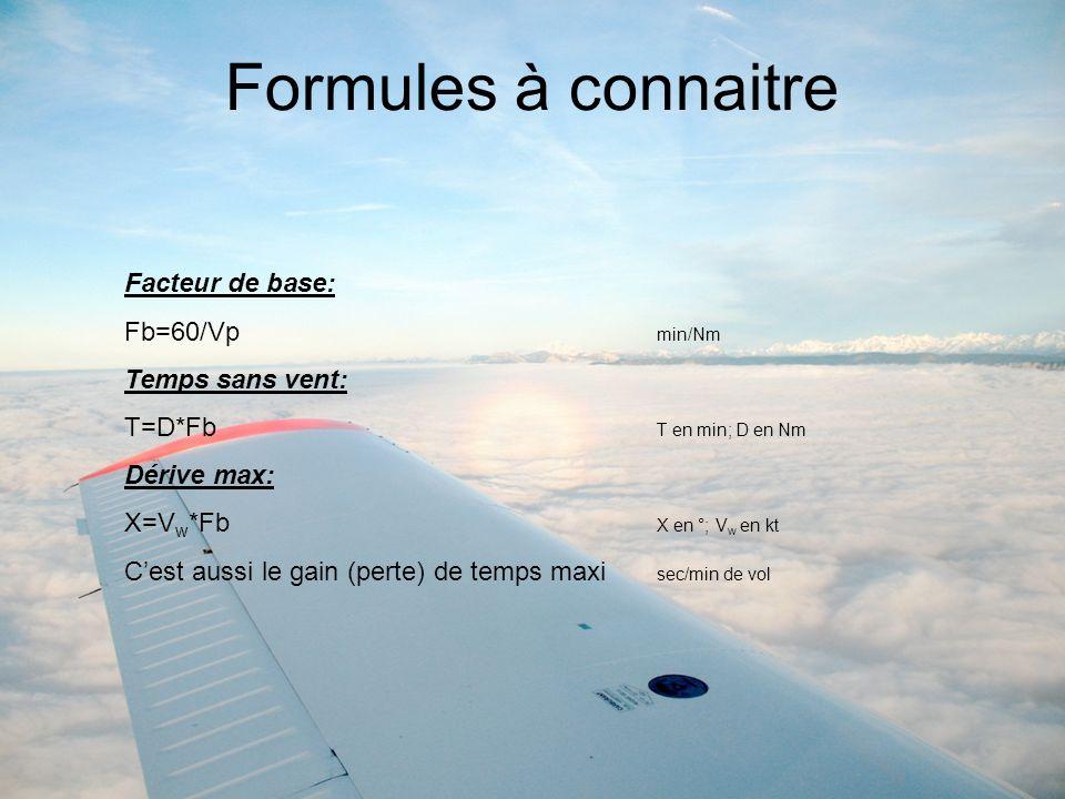 Formules à connaitre Facteur de base: Fb=60/Vp min/Nm Temps sans vent: T=D*Fb T en min; D en Nm Dérive max: X=V w *Fb X en °; V w en kt Cest aussi le