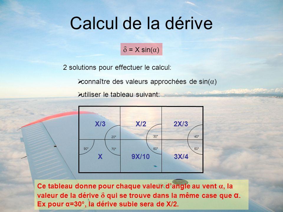 Calcul de la dérive 2 solutions pour effectuer le calcul: connaître des valeurs approchées de sin( α ) utiliser le tableau suivant: δ = X sin( α ) 90°