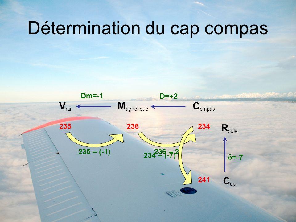 V rai M agnétique R oute C ompas C ap Dm=-1 D=+2 δ =-7 236 – 2 235236234 241 234 – (-7) 235 – (-1) Détermination du cap compas