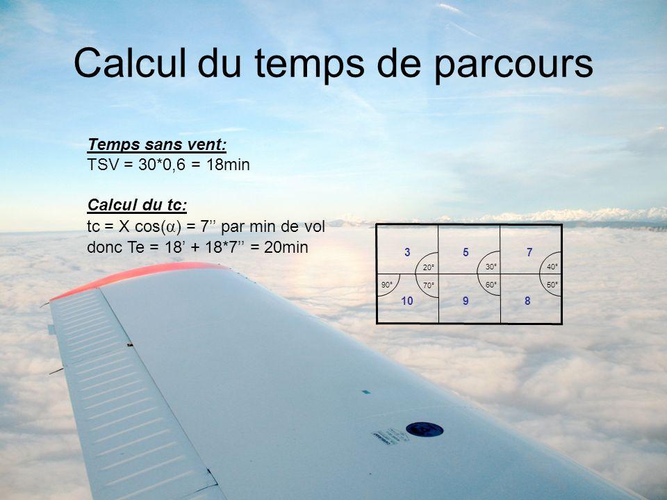 Calcul du temps de parcours Temps sans vent: TSV = 30*0,6 = 18min Calcul du tc: tc = X cos( α ) = 7 par min de vol donc Te = 18 + 18*7 = 20min 90° 70°