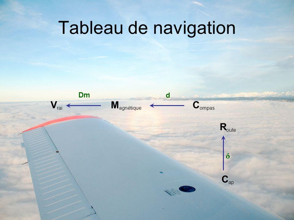 Tableau de navigation V rai M agnétique R oute C ompas C ap Dm d δ