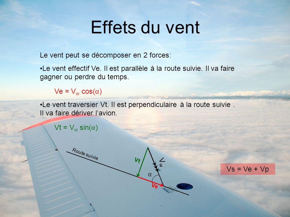 Effets du vent Le vent peut se décomposer en 2 forces: Le vent effectif Ve. Il est parallèle à la route suivie. Il va faire gagner ou perdre du temps.