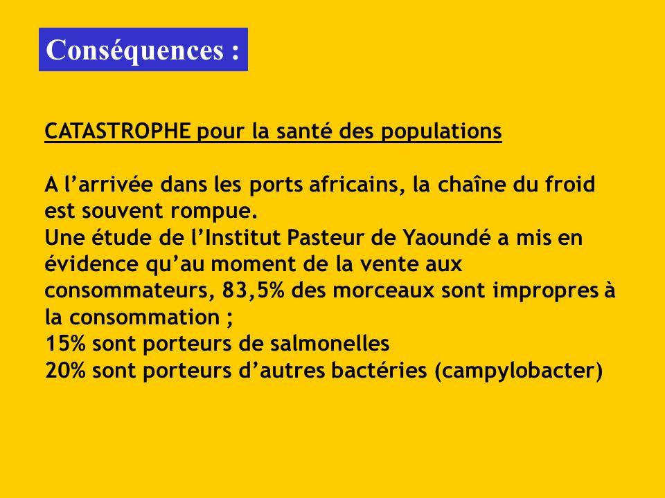 Conséquences : CATASTROPHE pour la santé des populations A larrivée dans les ports africains, la chaîne du froid est souvent rompue. Une étude de lIns