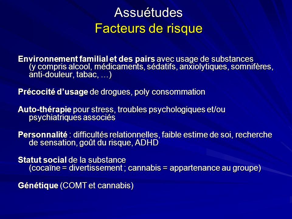 Assuétudes Facteurs de risque Environnement familial et des pairs avec usage de substances (y compris alcool, médicaments, sédatifs, anxiolytiques, so