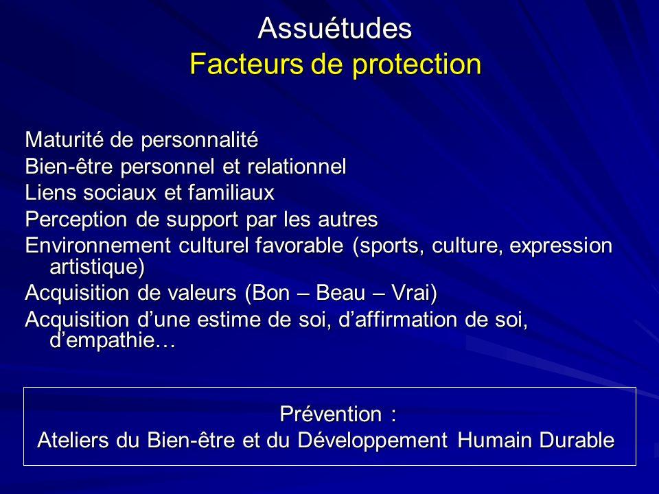 Assuétudes Facteurs de protection Maturité de personnalité Bien-être personnel et relationnel Liens sociaux et familiaux Perception de support par les