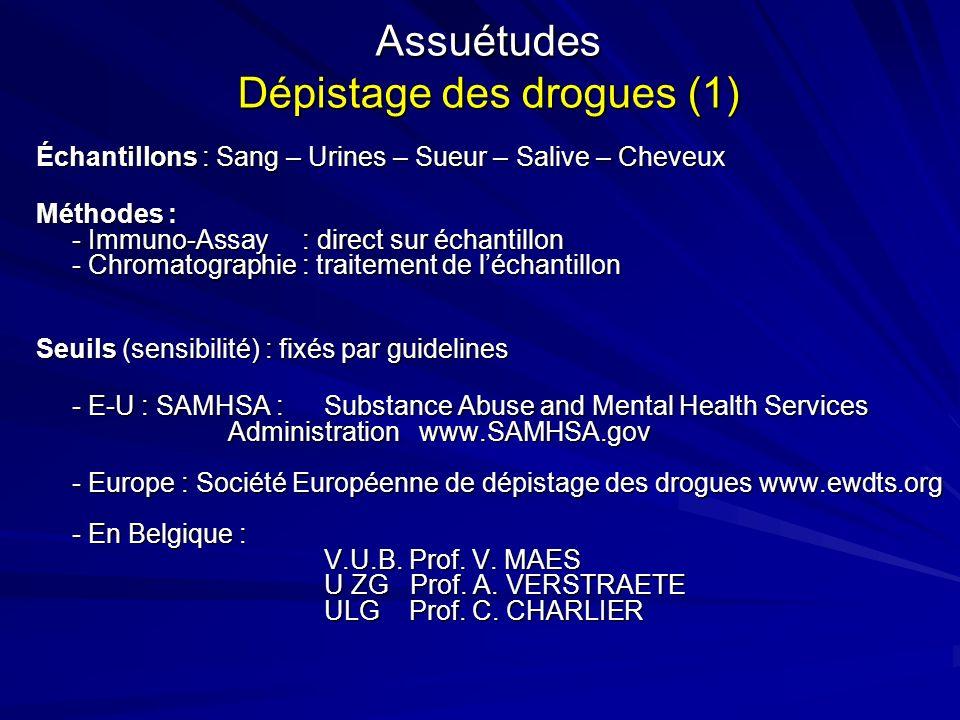 Assuétudes Dépistage des drogues (1) Échantillons : Sang – Urines – Sueur – Salive – Cheveux Méthodes : - Immuno-Assay : direct sur échantillon - Chro