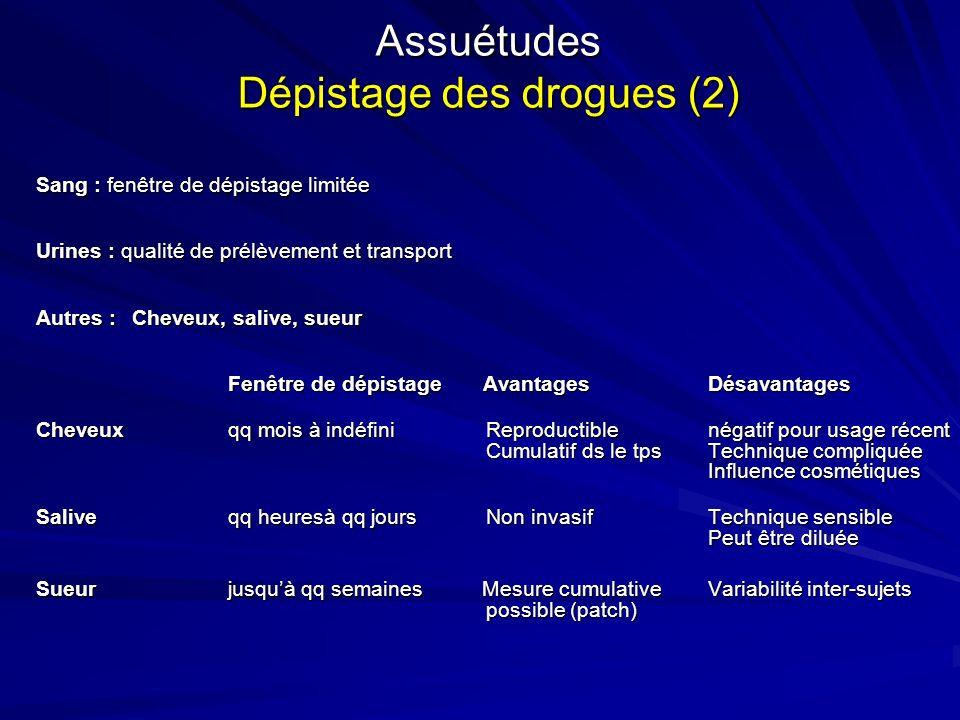Assuétudes Dépistage des drogues (2) Sang : fenêtre de dépistage limitée Urines : qualité de prélèvement et transport Autres :Cheveux, salive, sueur F