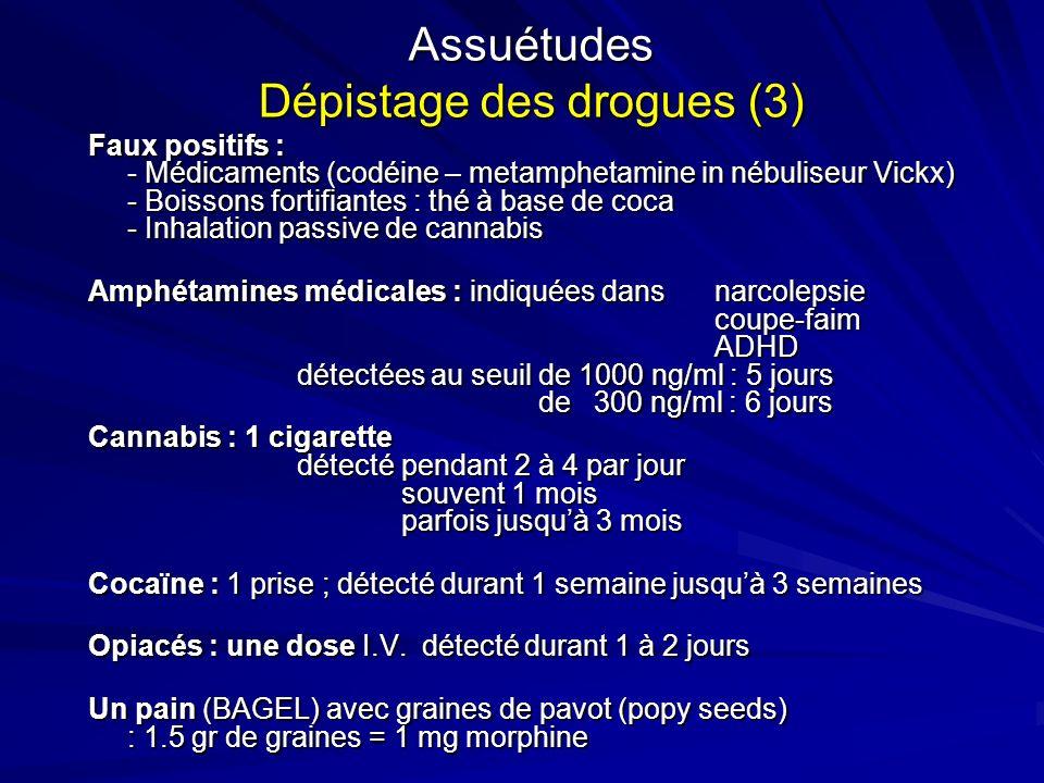 Assuétudes Dépistage des drogues (3) Faux positifs : - Médicaments (codéine – metamphetamine in nébuliseur Vickx) - Boissons fortifiantes : thé à base