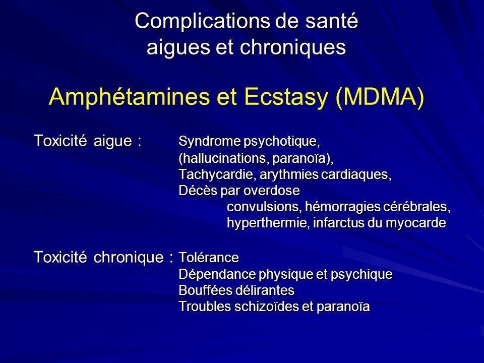 Complications de santé aigues et chroniques Toxicité aigue : Syndrome psychotique, (hallucinations, paranoïa), Tachycardie, arythmies cardiaques, Décè