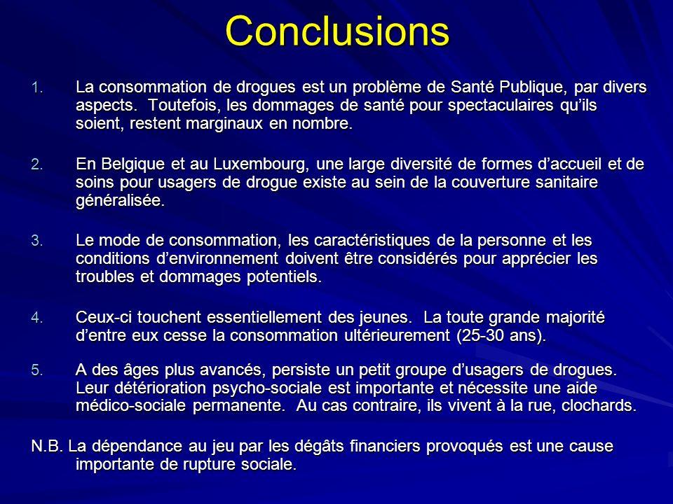 Conclusions 1. La consommation de drogues est un problème de Santé Publique, par divers aspects. Toutefois, les dommages de santé pour spectaculaires