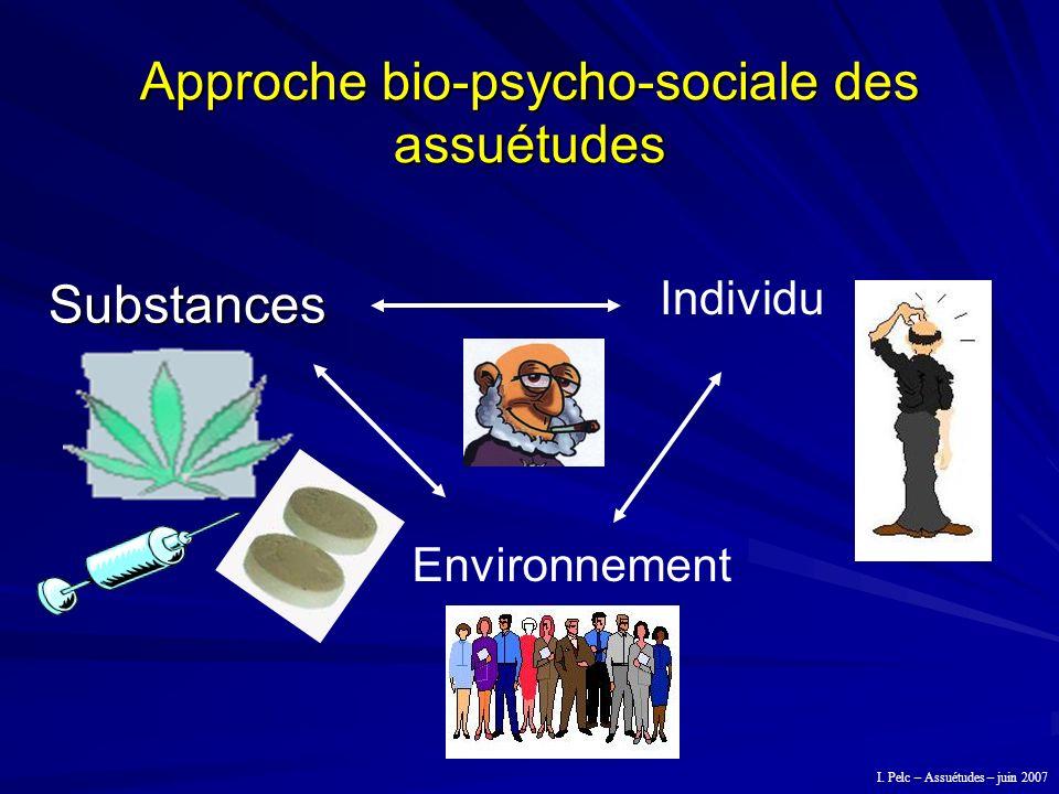 Approche bio-psycho-sociale des assuétudes Substances Individu Environnement I. Pelc – Assuétudes – juin 2007