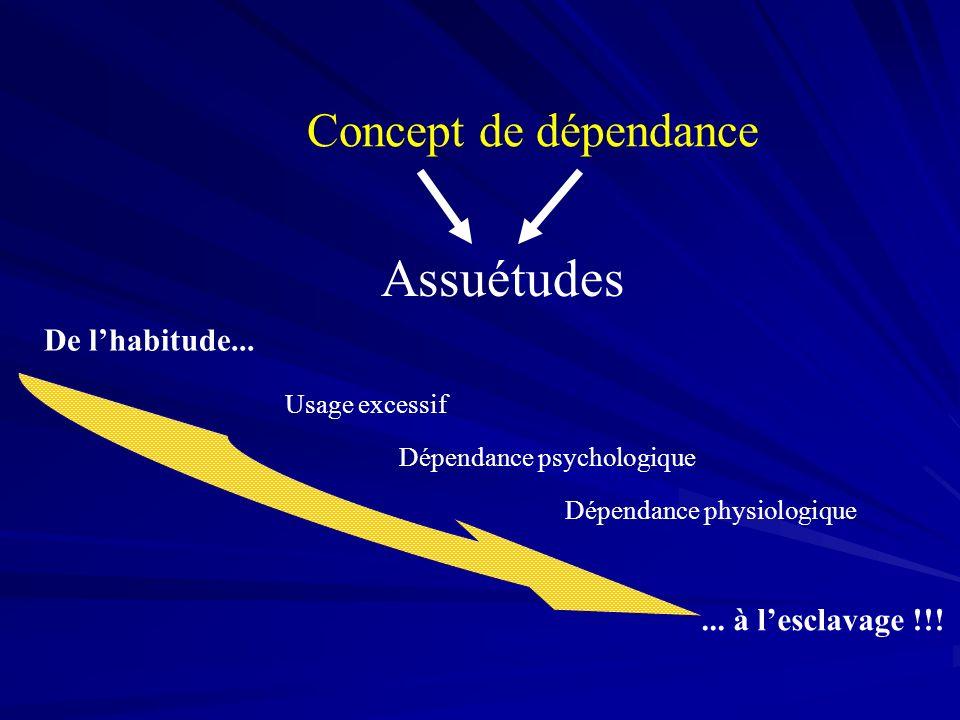 Concept de dépendance Assuétudes De lhabitude... Usage excessif Dépendance psychologique Dépendance physiologique... à lesclavage !!! I. Pelc – Assuét