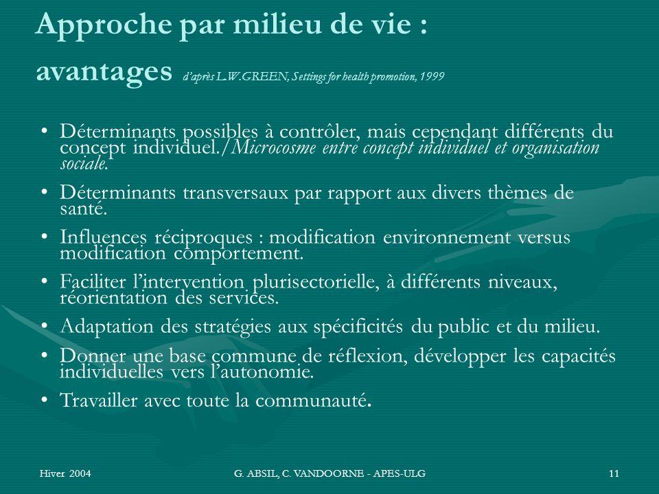 Hiver 2004G. ABSIL, C. VANDOORNE - APES-ULG11 Approche par milieu de vie : avantages daprès L.W.GREEN, Settings for health promotion, 1999 Déterminant