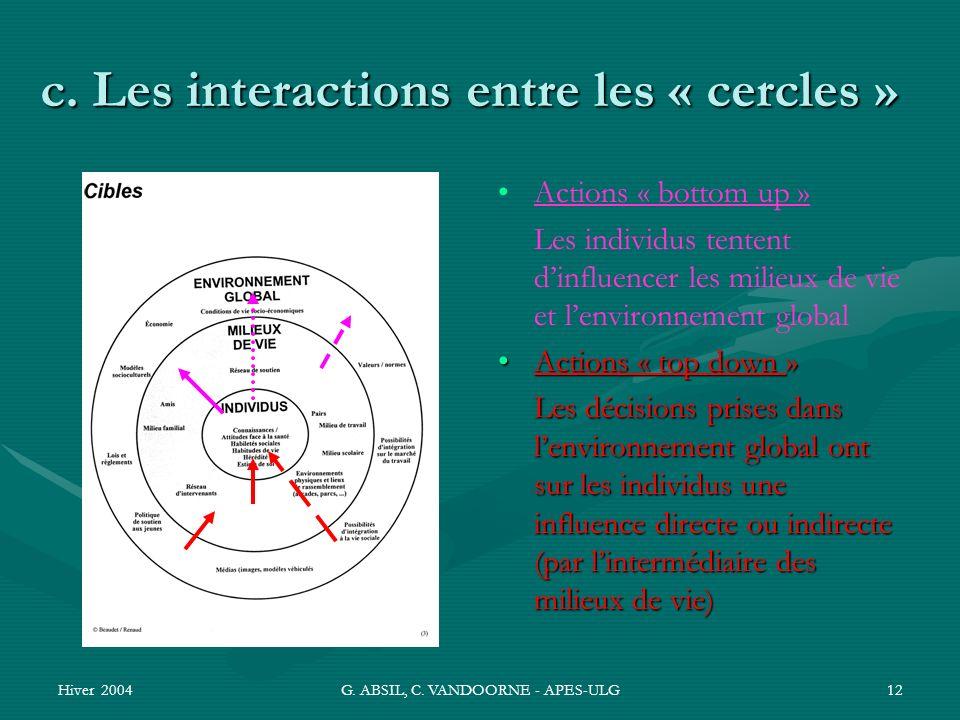 Hiver 2004G. ABSIL, C. VANDOORNE - APES-ULG12 c. Les interactions entre les « cercles » Actions « bottom up » Les individus tentent dinfluencer les mi