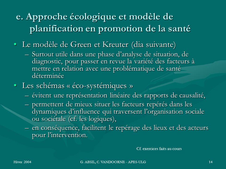 Hiver 2004G. ABSIL, C. VANDOORNE - APES-ULG14 e. Approche écologique et modèle de planification en promotion de la santé Le modèle de Green et Kreuter