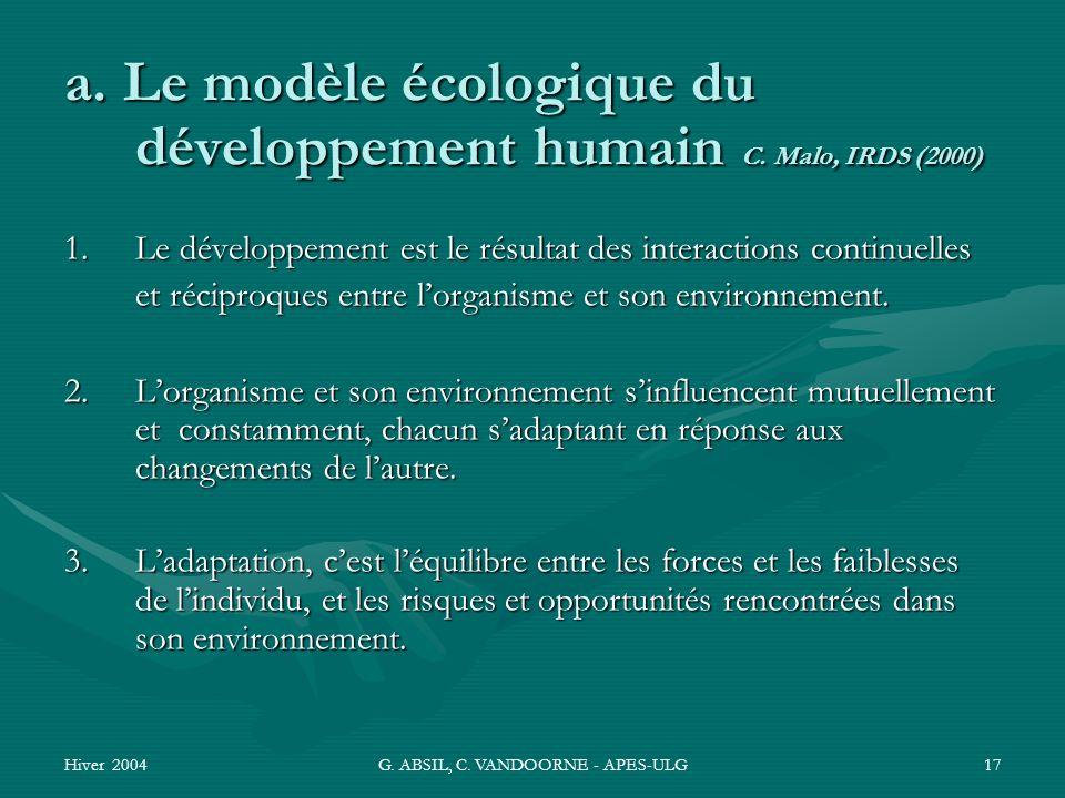 Hiver 2004G. ABSIL, C. VANDOORNE - APES-ULG17 a. Le modèle écologique du développement humain C. Malo, IRDS (2000) 1.Le développement est le résultat
