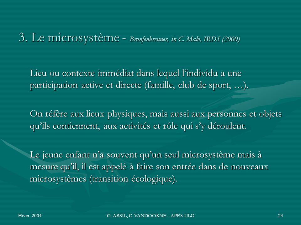 Hiver 2004G. ABSIL, C. VANDOORNE - APES-ULG24 3. Le microsystème - Bronfenbrenner, in C. Malo, IRDS (2000) Lieu ou contexte immédiat dans lequel lindi